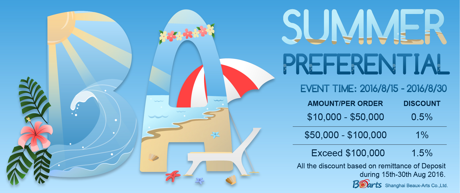 Promotion of August: End of Season ! Summer Preferential !